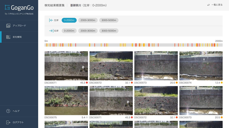 GoganGo河川管理画面イメージ